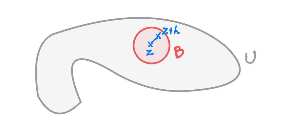 Une boule ouverte contenue dans un ouvert U