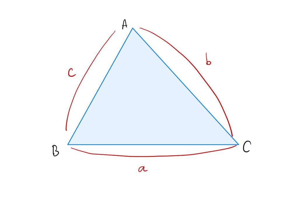 06/05/2021 - Triangleabc